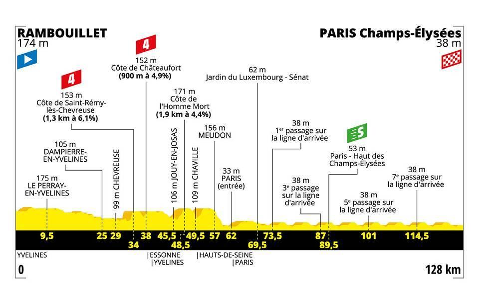 etapa final en vivo tour de francia