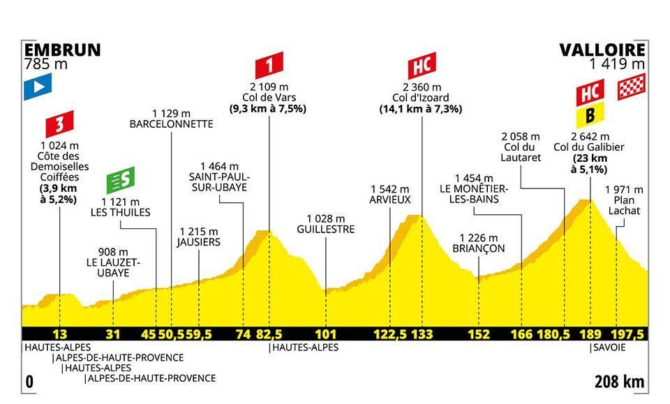 Etapa 18 Tour de Francia por Internet En Vivo