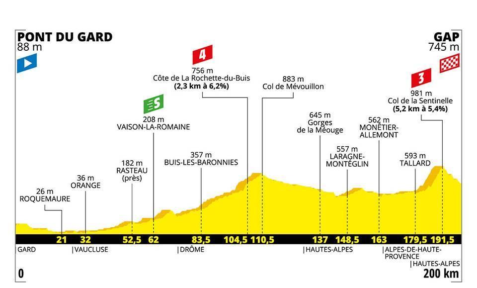 Etapa 17 Tour de Francia por Internet En Vivo