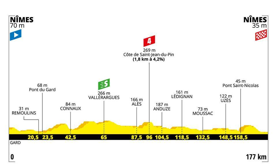 etapa 16 en vivo tour de francia 2019