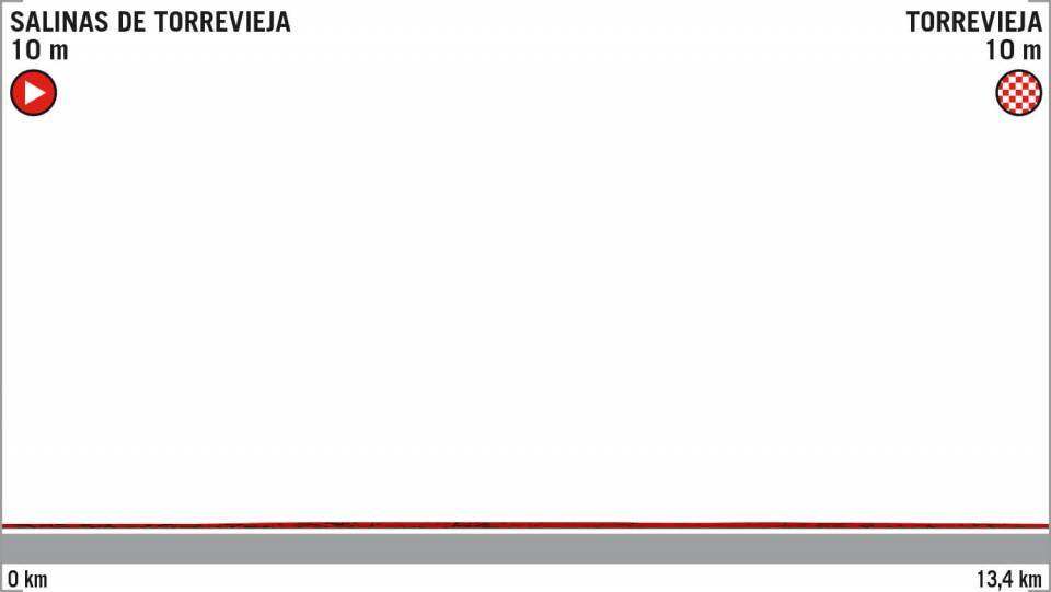 En Vivo Etapa 1 Vuelta a España 2019 EN VIVO HOY