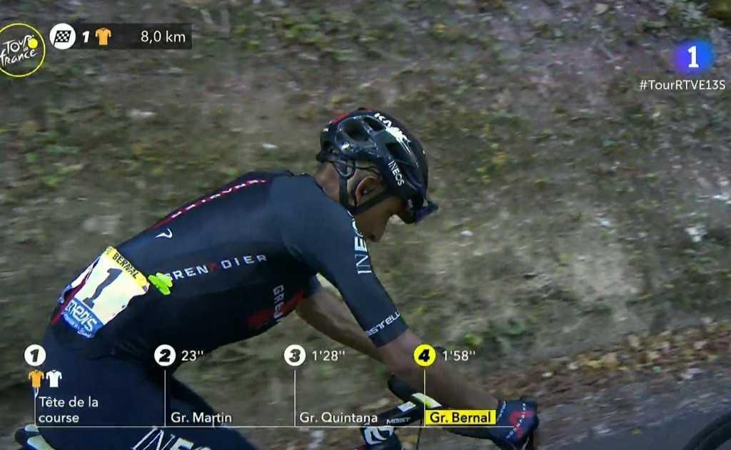Matxín Egan Bernal Tour de Francia 2020