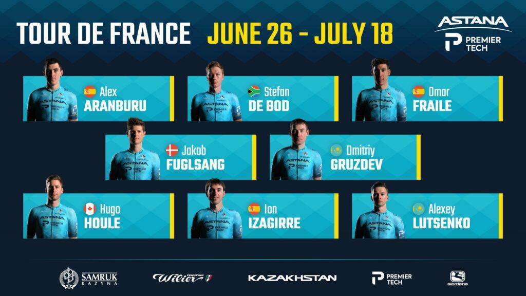 Astana Premier Tech sobre su objetivo en el Tour de Francia 2021