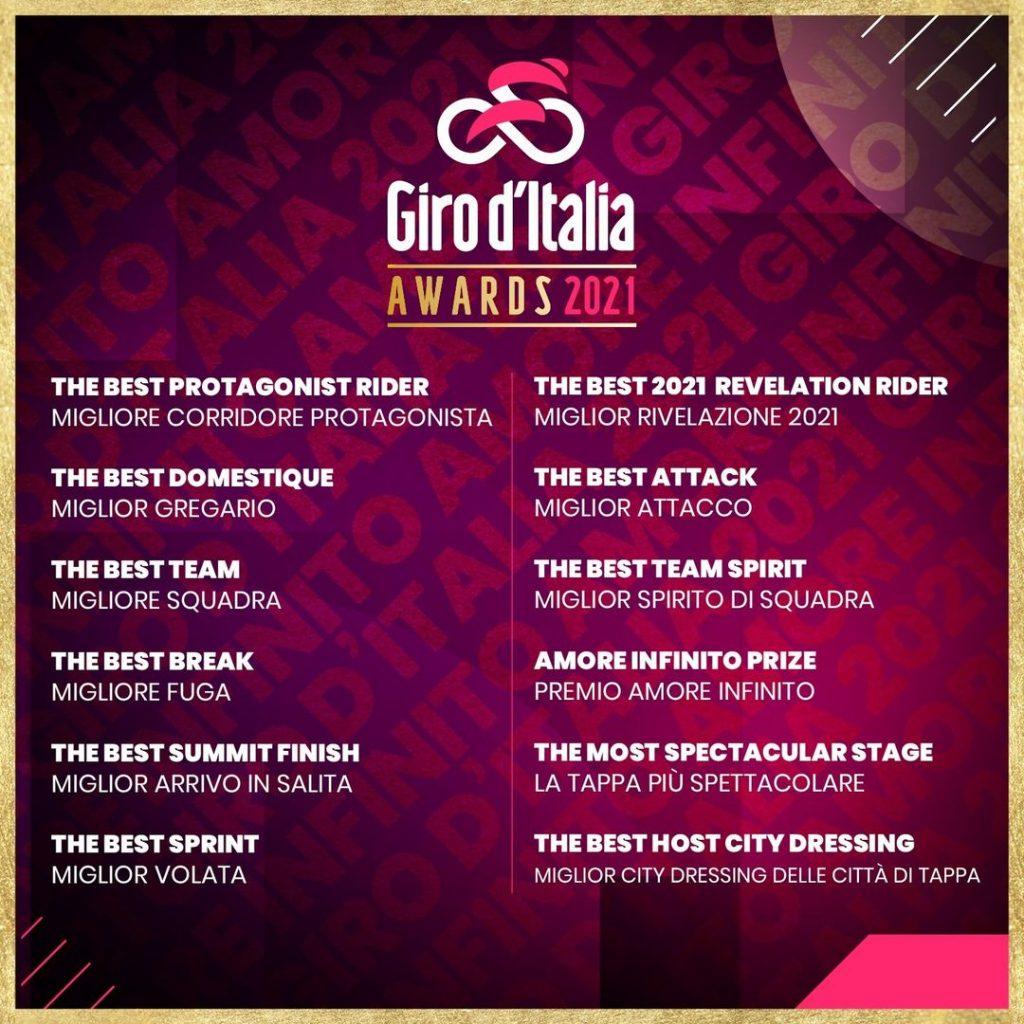 Nominados y categorías premios Giro de Italia 2021