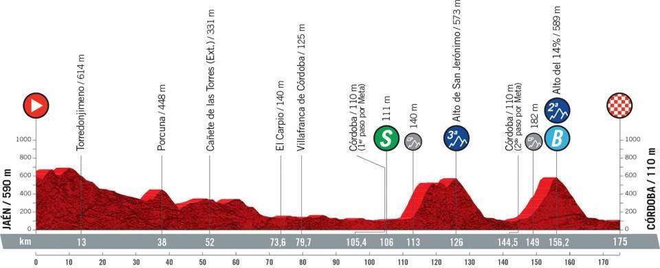 Richard Carapaz favoritos etapa 12 Vuelta 2021